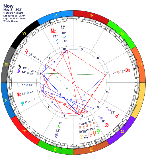 chart for May 31, 2021 over western Massachusetts, at 1:36 am, showing the Sun at 10° Gemini, Moon at 14° Aquarius, ASC at 12° Pisces