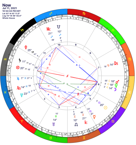 Circular astrological chart for July 11, 2021 at 10:54 pm EDT over western Massachusetts: Ascendant at 14° Pisces, Sun at 20° Pisces, Moon at 14° Leo (approx).  Night chart, North node in Gemini.