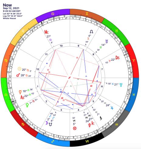 Chart for Virgo III, 12 September 2021: Sun at 20° Virgo 0', Moon at 2° Sagittarius 49', Ascendant at 22° Libra 43'.