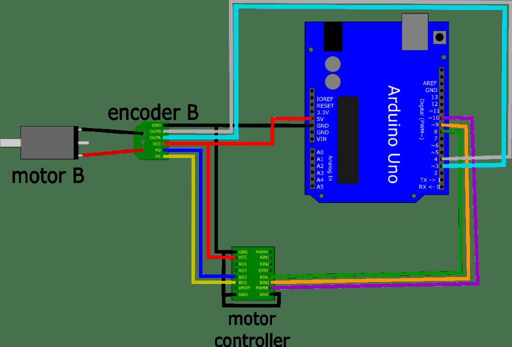 Motor Encoders With Arduino