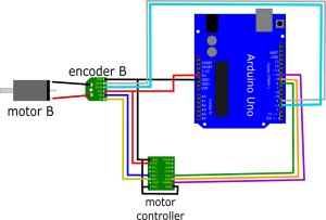 Motor Encoders with Arduino  Bot BlogBot Blog