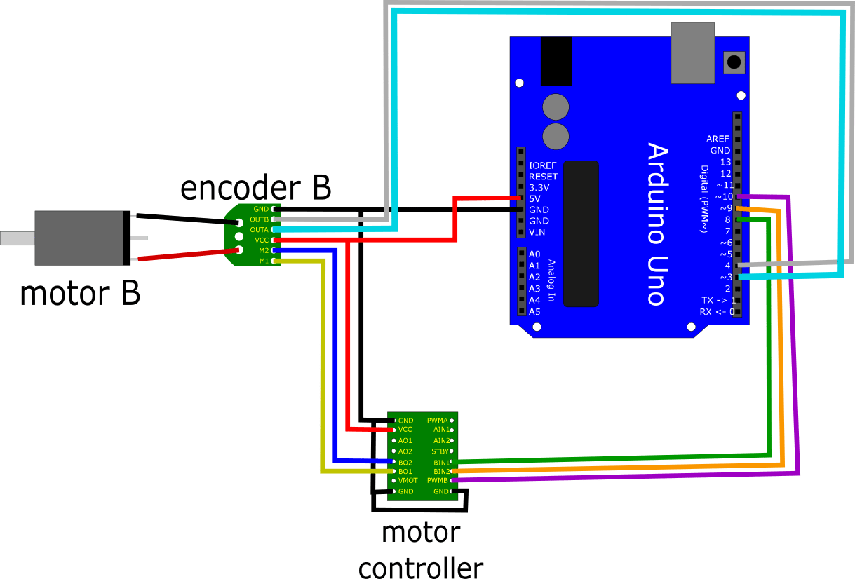 kubler encoder wiring diagram how to wire electric fence an beautiful plete incremental library