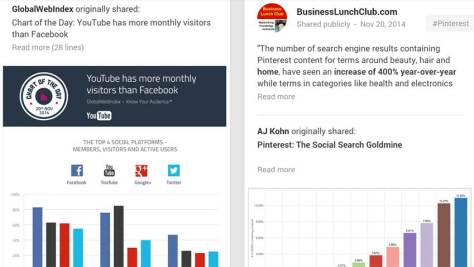 Pinterest Search Up and  YouTube Gets More Traffic Than FaceBook