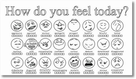 """How do you feel today? (via """"the Pierian spring"""