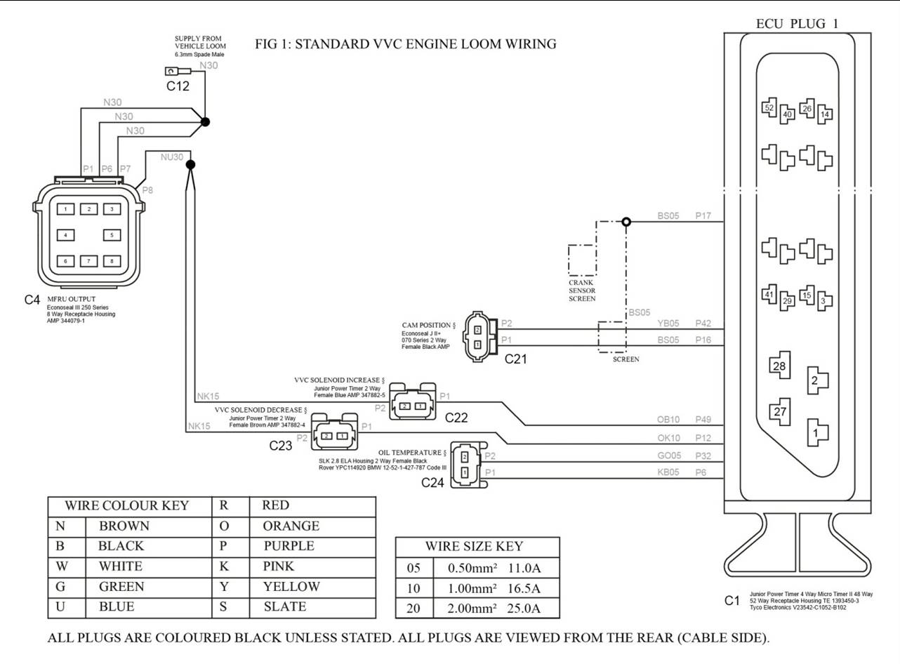 68A Main Breaker Box Wiring Diagram