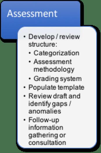 risk assessment process phase 3 - assessment
