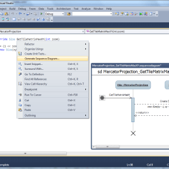 Visual Studio Generate Sequence Diagram Lennox Ac Wiring The Public Void Andy West 39s Blog Software Development
