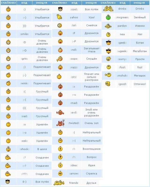 Сайт смайликов