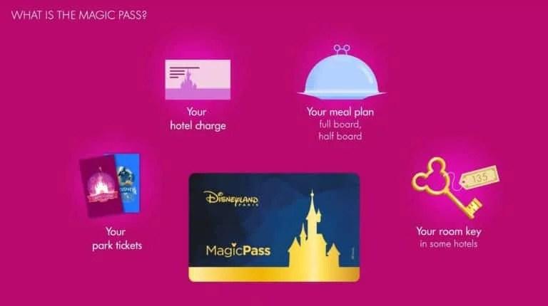 Disneyland Paris terá Magic Pass no lugar dos tíquetes de papel