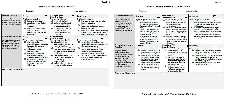 program-assessment-rubric.jpg