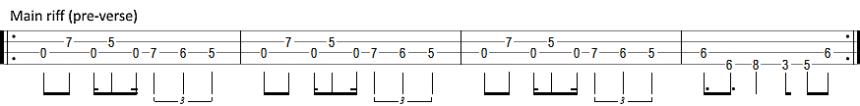 metallica metal militia bass tab
