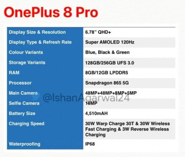 OnePlus 8 и OnePlus 8 Pro: чем схожи и чем отличаются – фото 2