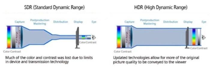 Huawei Mate 20 Pro, pantalla HDR y color DCI-P3: el cine en tus manos