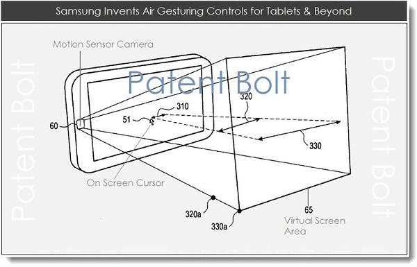 Samsung: gesture