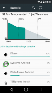 Android L : batterie