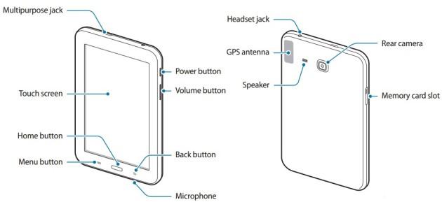 Imagn del tutorial de cliente del Samsung® Galaxy Tab tres Lite