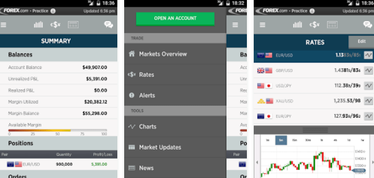 Best Forex Trading Apps for Android ForexTrader for Android