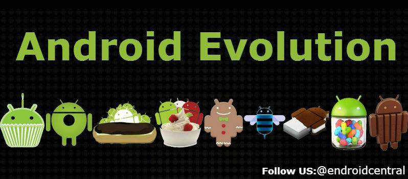 Android Timeline From Cupcake To Android 4.4 KitKat Wallpapers