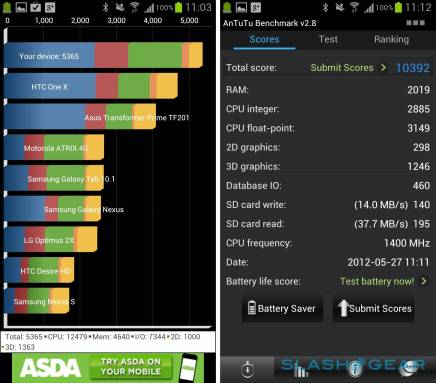 samsung_galaxy_s_III_review_sg_benchmarks_0