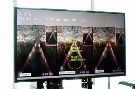 Sony Xperia XZ Premium G Lens Camera Technology 13
