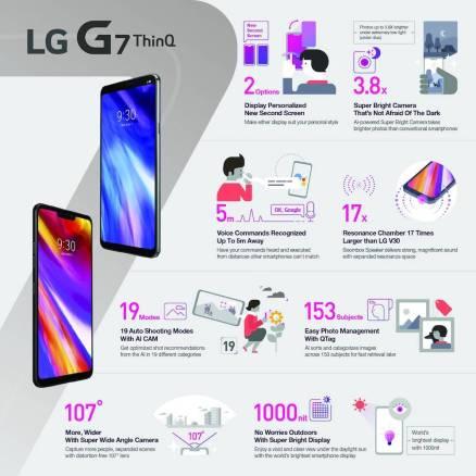 LG G7 ThinQ A