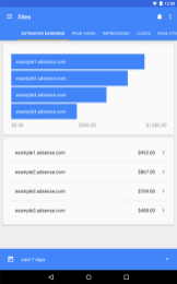 Google Adsense para Android 03