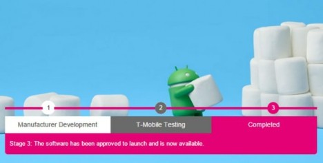Marshmallow Android 6 para T-Mobile