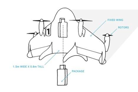¿Cómo funciona el Proyecto Wing de Google?