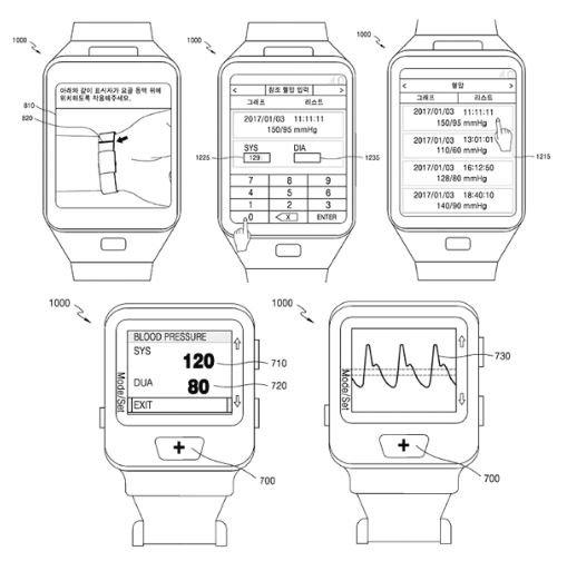Samsung Gear S4