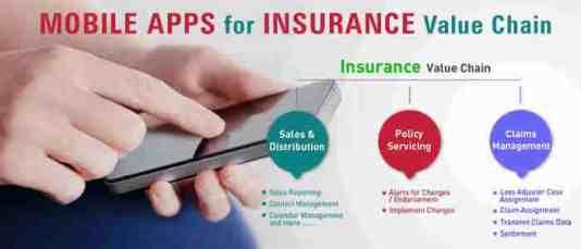 Auto Insurance Companies 2016