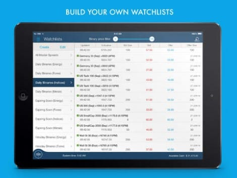 Top 10 Mobile Trading Apps 2016