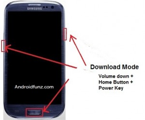 Galaxy-S3-Download-Mode-Key-Combo