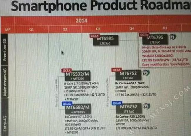 MediaTek revela o seu rival para o Snapdragon 810 da Qualcomm 1