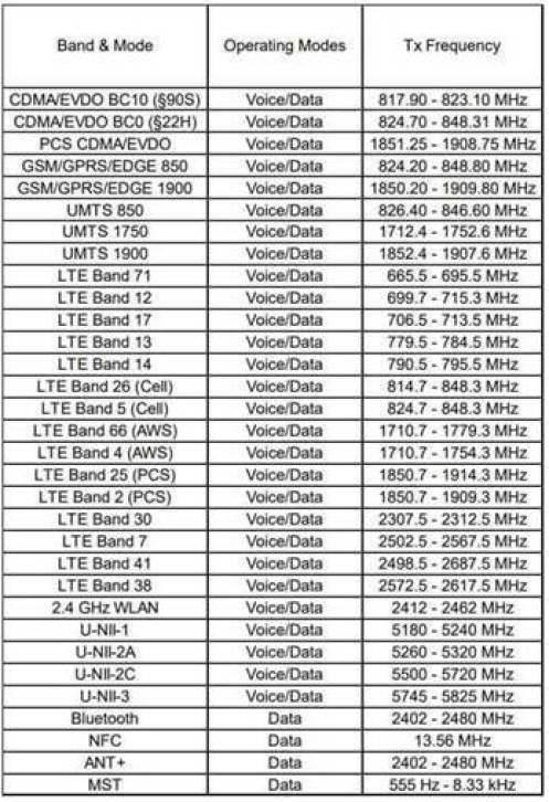 Galaxy S9 e Galaxy S9 + chegam à FCC 2