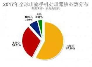 AnTuTu: Samsung é a marca mais copiada por falsos fabricantes de telefones 2