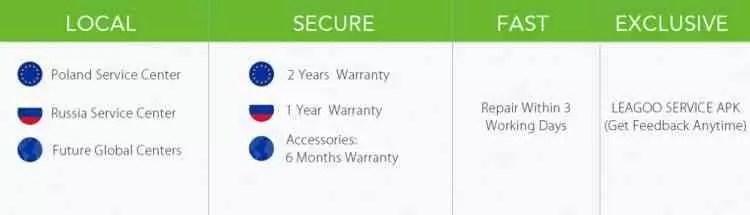 LEAGOO CARE repara os vossos Smartphones á vossa porta de casa 4