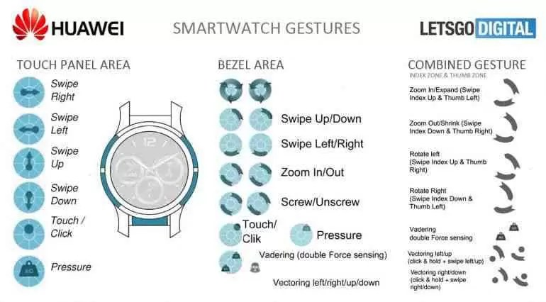 Patente do Huawei Watch 3 mostra o futuro dos wearables 1