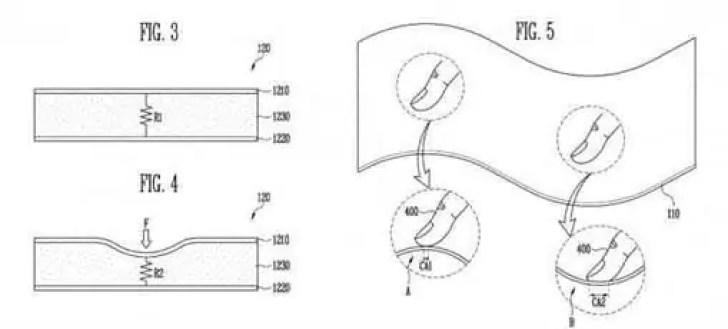 Patentes da Samsung mostram que o ecrã do Galaxy X será flexível e sensível à pressão 1