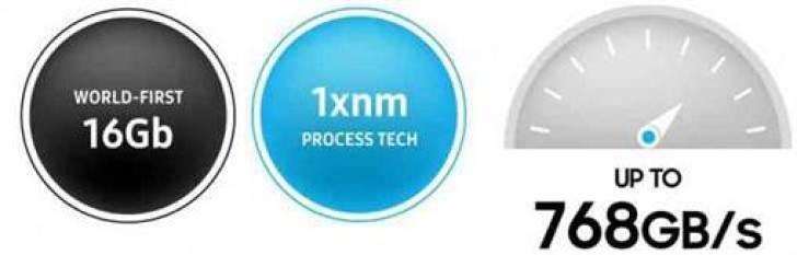 A Samsung inicia produção em massa de chips GDDR6 para placas gráficas de próxima geração 2