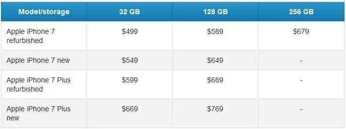 Apple inicia venda dos iPhone 7 e 7 Plus recondicionados 1