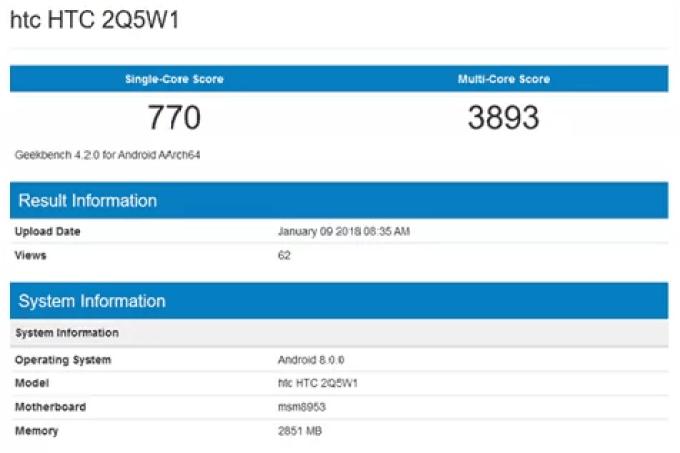 HTC 2Q5W1
