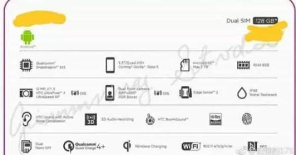HTC U12 em renders com dupla câmara horizontal e sem Entalhe (Notch) 1