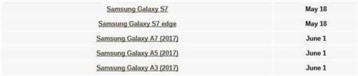 Galaxy S7 e S7 edge começarão a receber o Oreo a 18 de Maio 2