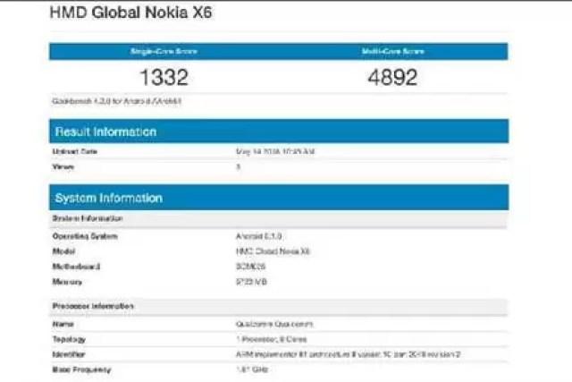 Nokia X6 vê o seu preço revelado antes do lançamento oficial 1