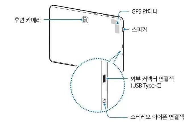 Samsung Galaxy Tab Advanced 2 Manual em fuga de informação 1