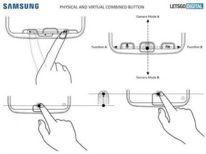 Samsung regista patente de um botão combinado 1