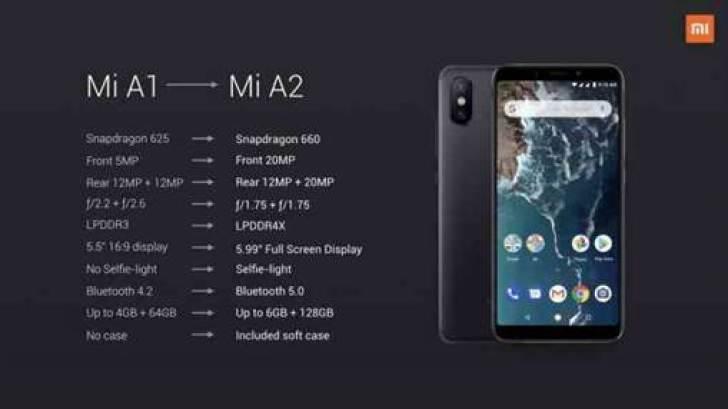Mi A2 VS Mi A1: Xiaomi mostra porque o Mi A2 é melhor que o Mi A1 1