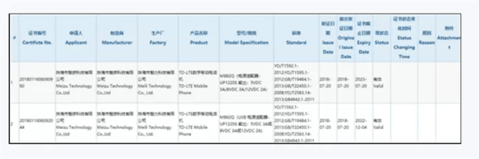 Meizu 16 e 16 Plus recebem certificação 3C 1