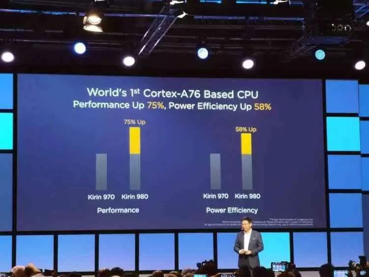 Huawei apresenta o Kirin 980. Um monstro de 7nn com clock de 2.6Ghz que vem para dominar image
