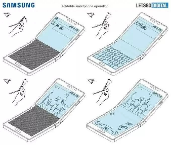 Samsung Galaxy X Functionality Patent
